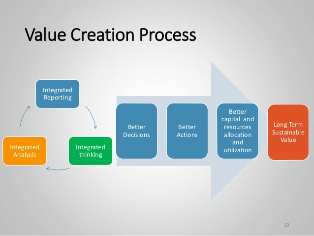 value creation and business success essay The impact of social media business essay  knowledge management and the impact of social media on value creation  which plays an important role in the success.